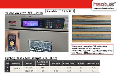 Тестирование греющих кабелей Heatus