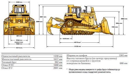 конструкция бульдозера - zeppelin.ru
