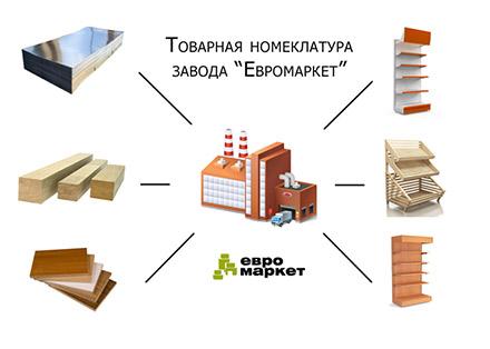 Три секрета успеха завода торгового оборудования «Евромаркет»
