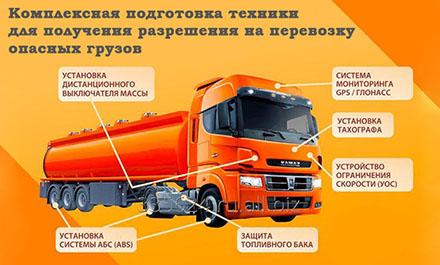 Оборудование автомобиля для перевозки опасных грузов