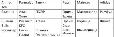 Кубок Ресто поставил рекорд