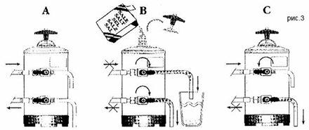 Надежный контроль жесткости воды. Водоумягчитель есть - накипи нет!